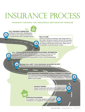 InsuranceClaimRoadmap